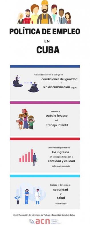 Política de Empleo en Cuba - Infografía